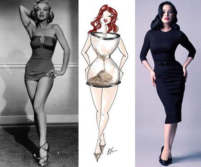 Как определить тип фигуры и подобрать к нему одежду, фото