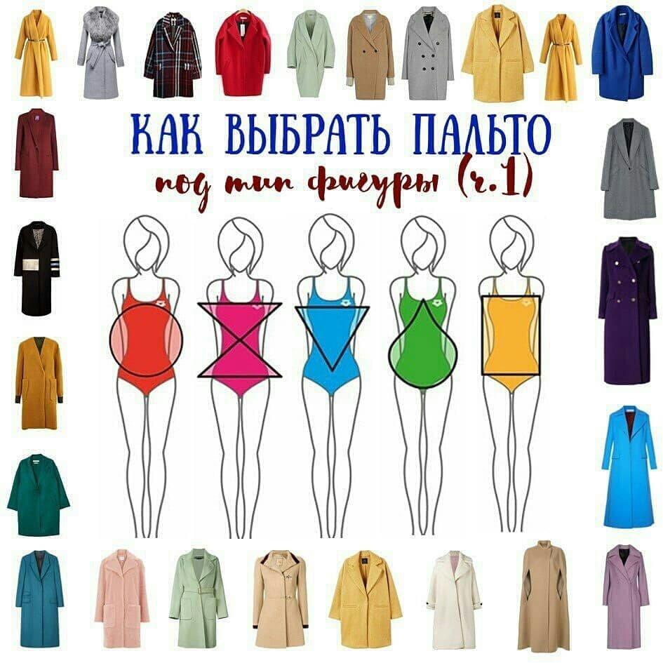 Выбираем пальто с учетом особенностей фигуры, фото